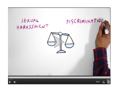Sexual Harassment & Discrimination